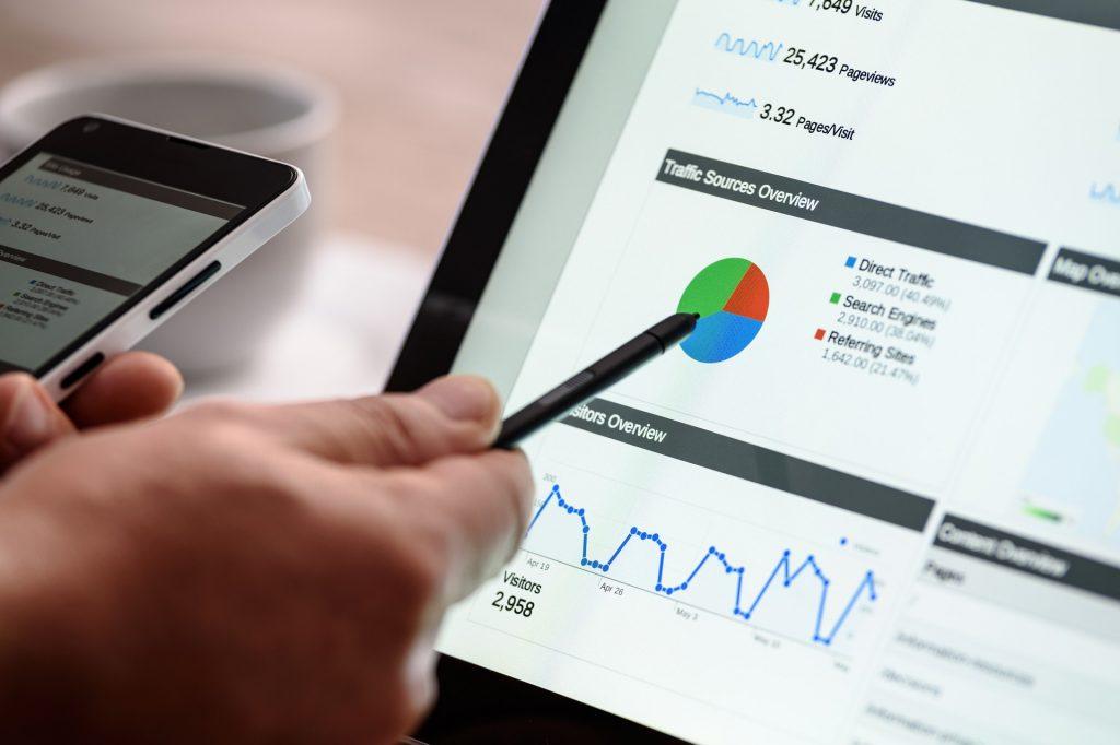 Regelmässige Analysen von Google Analytics