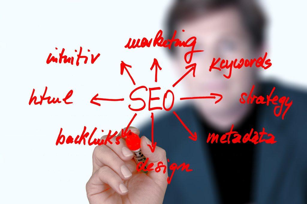 Illustration: Wie gute Suchmaschinenoptimierung Heute aussehen sollte